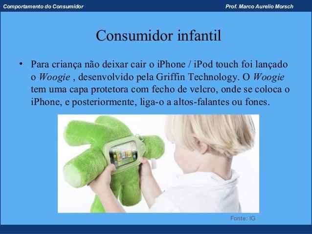 Comportamento do Consumidor                          Prof. Marco Aurelio Morsch                              Consumidor in...