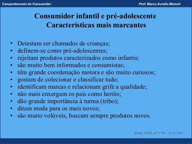 Comportamento do Consumidor                          Prof. Marco Aurelio Morsch                 Consumidor infantil e pré-...