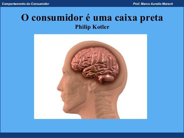 Comportamento do Consumidor                   Prof. Marco Aurelio Morsch           O consumidor é uma caixa preta         ...