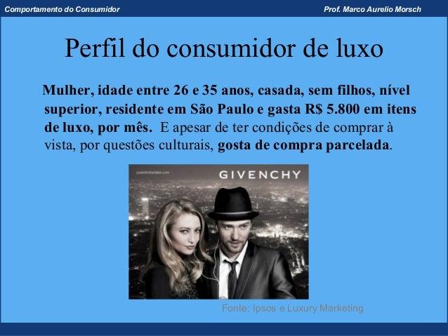 Comportamento do Consumidor                               Prof. Marco Aurelio Morsch              Perfil do consumidor de ...