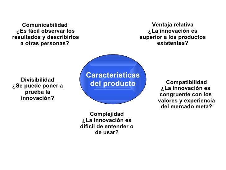 Divisibili dad ¿Se puede poner a prueba la innovación ? Compatibili dad ¿La innovación es  congruente con los  valores   y...