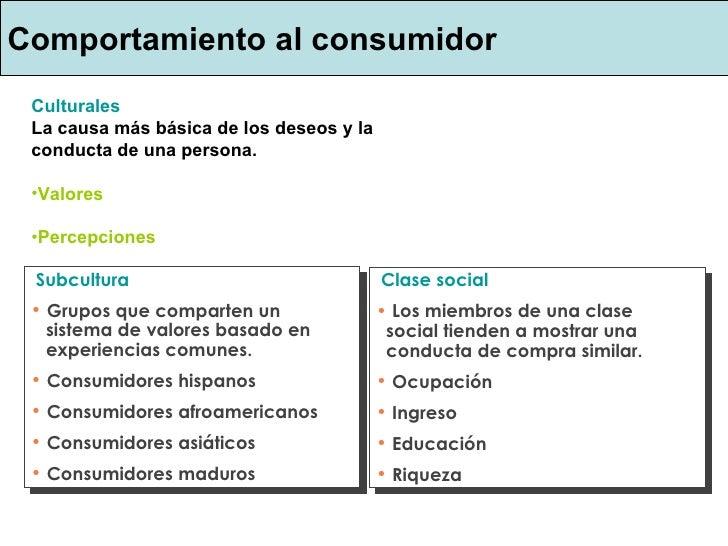 Comportamiento al consumidor <ul><li>Culturales </li></ul><ul><li>La causa más básica de los deseos y la conducta de una p...