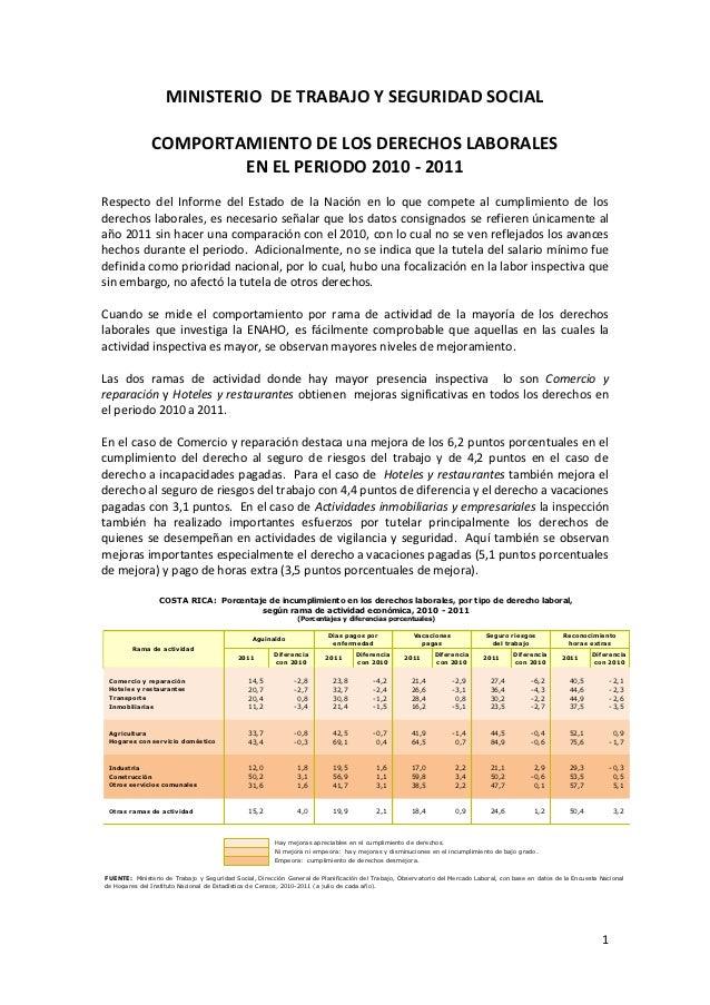 MINISTERIO DE TRABAJO Y SEGURIDAD SOCIAL               COMPORTAMIENTO DE LOS DERECHOS LABORALES                       EN E...