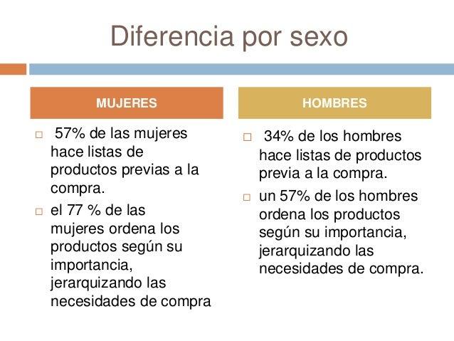 1f10c3140 Proceso de decisión de compra; 4. Diferencia por sexo MUJERES HOMBRES ...