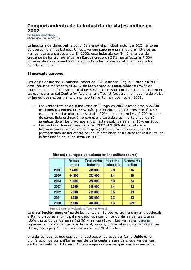 Comportamiento de la industria de viajes online en 2002 por Baquia Inteligencia 26/03/2003, 09:01 GMT+1 La industria de vi...