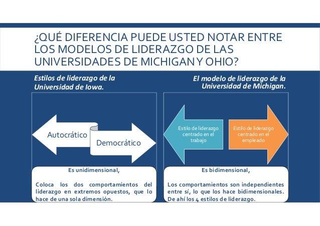 ¿QUÉ DIFERENCIA PUEDE USTED NOTAR ENTRE LOS MODELOS DE LIDERAZGO DE LAS UNIVERSIDADES DE MICHIGANY OHIO? Estilos de lidera...