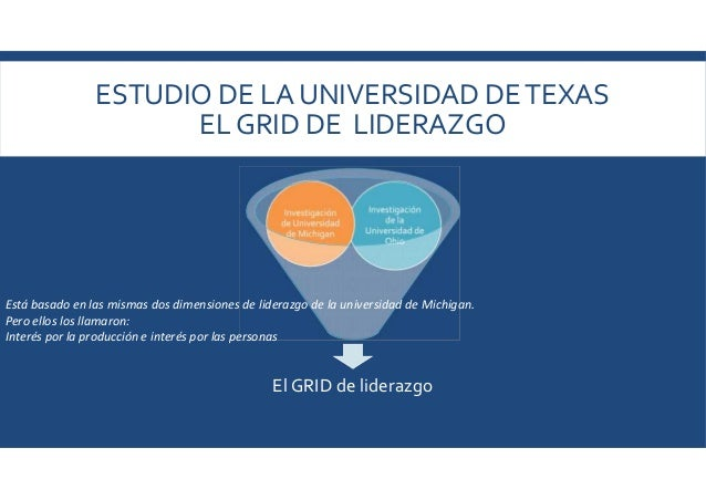ESTUDIO DE LA UNIVERSIDAD DETEXAS EL GRID DE LIDERAZGO El GRID de liderazgo Investigación de la Universidad de Ohio Invest...