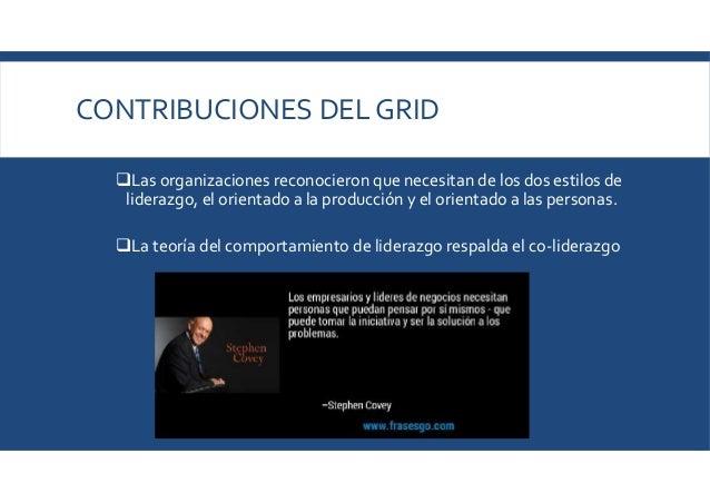 CONTRIBUCIONES DEL GRID Las organizaciones reconocieron que necesitan de los dos estilos de liderazgo, el orientado a la ...