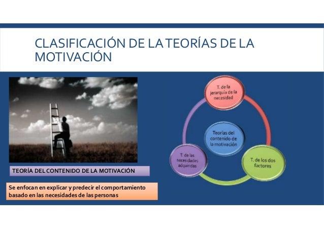 TEORÍA DEL CONTENIDO DE LA MOTIVACIÓN Se enfocan en explicar y predecir el comportamiento basado en las necesidades de las...