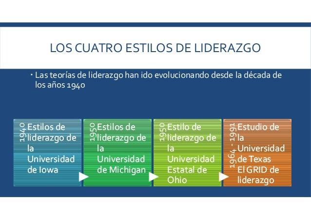 LOS CUATRO ESTILOS DE LIDERAZGO  Las teorías de liderazgo han ido evolucionando desde la década de los años 1940 19401940...