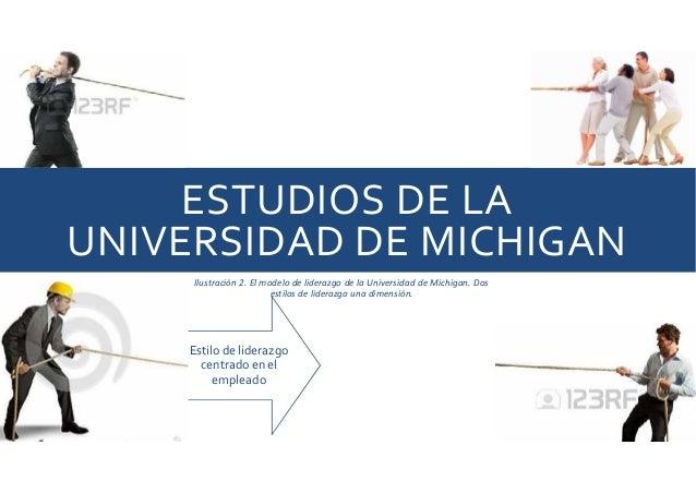 ESTUDIOS DE LA UNIVERSIDAD DE MICHIGAN Ilustración 2. El modelo de liderazgo de la Universidad de Michigan. Dos estilos de...