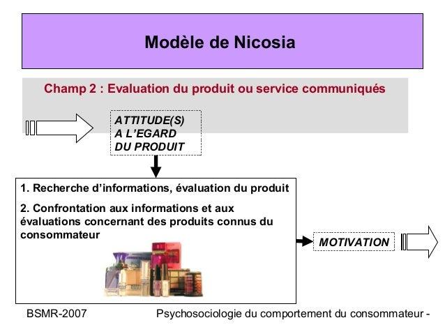 Modèle de Nicosia    Champ 2 : Evaluation du produit ou service communiqués                 ATTITUDE(S)                 A ...