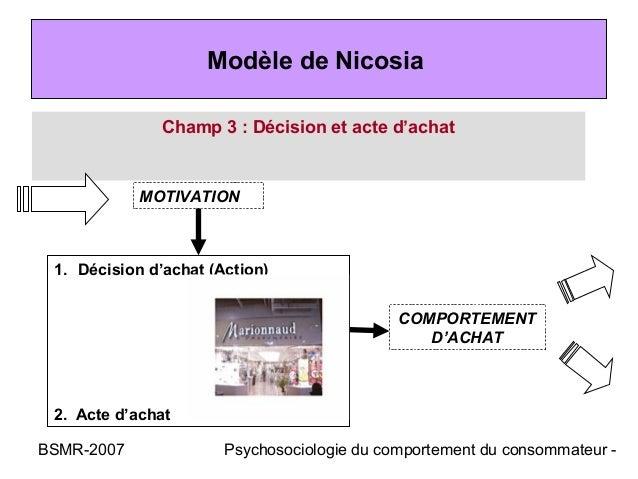 Modèle de Nicosia               Champ 3 : Décision et acte d'achat            MOTIVATION 1. Décision d'achat (Action)     ...