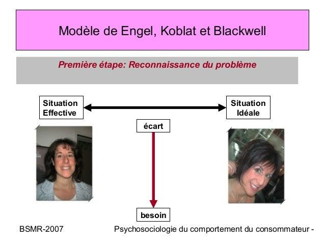 Modèle de Engel, Koblat et Blackwell       Première étape: Reconnaissance du problème    Situation                        ...