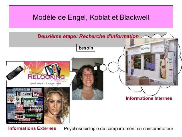 Modèle de Engel, Koblat et Blackwell            Deuxième étape: Recherche d'information                              besoi...