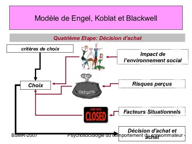 Modèle de Engel, Koblat et Blackwell                 Quatrième Etape: Décision d'achat   critères de choix                ...