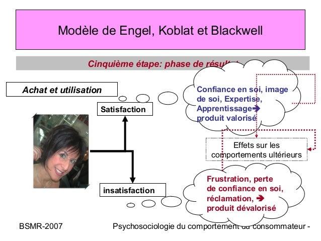 Modèle de Engel, Koblat et Blackwell                Cinquième étape: phase de résultatAchat et utilisation                ...
