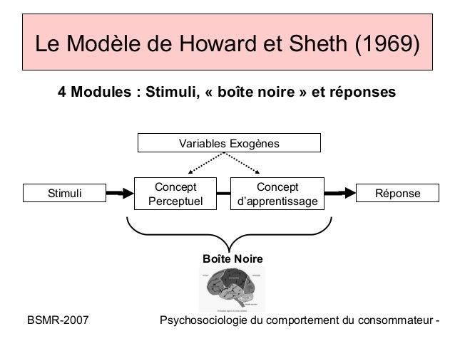 Le Modèle de Howard et Sheth (1969)    4 Modules : Stimuli, « boîte noire » et réponses                     Variables Exog...