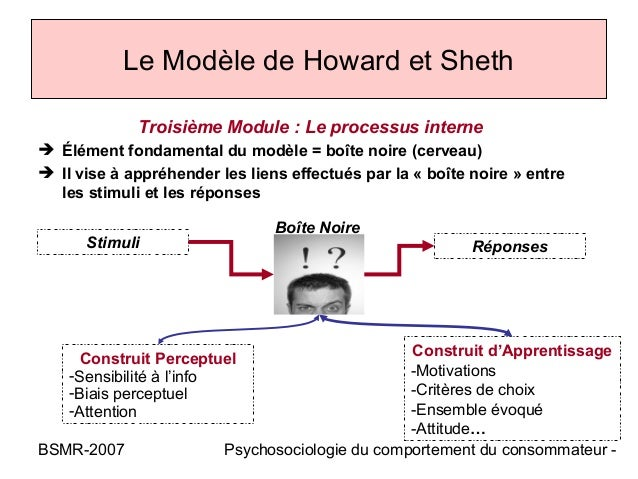 Le Modèle de Howard et Sheth             Troisième Module : Le processus interne Élément fondamental du modèle = boîte no...