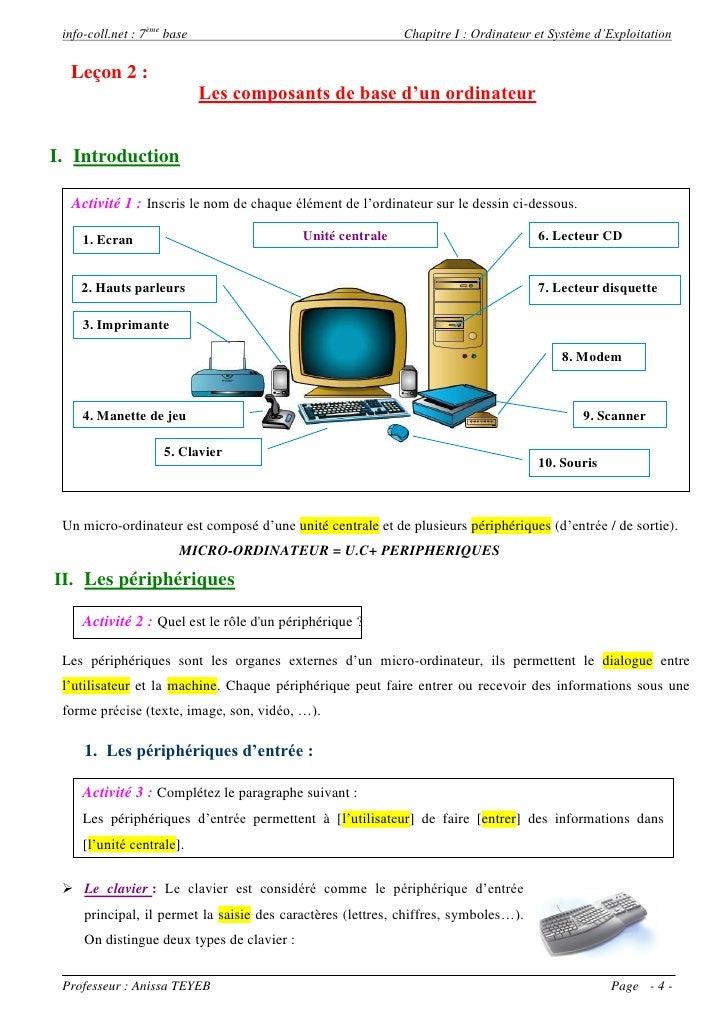 info-coll.net : 7ème base                                   Chapitre I : Ordinateur et Système d'Exploitation  Leçon 2 :  ...