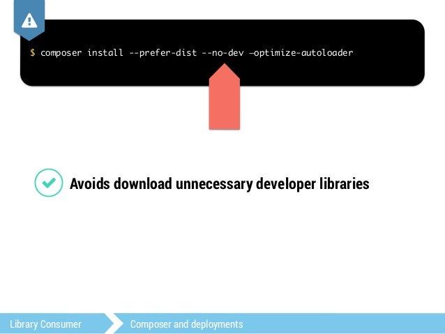 ,  $ composer install --prefer-dist --no-dev —optimize-autoloader  1 Generates classmap from PSR-0/4 autoloaders  1 Speeds...