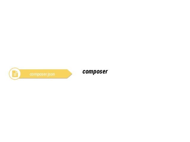 ! composer.json composer  ! composer.lock