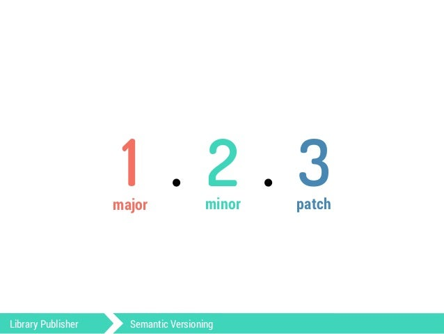 New Features Bug Fixes  1 . 2 . 3  major minor patch  Library Publisher Semantic Versioning
