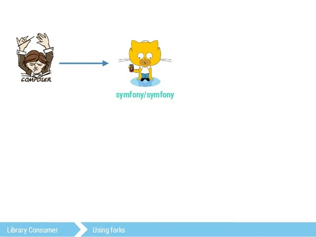 """symfony/symfony  Library Consumer Using forks  rdohms/symfony  """"repositories"""": [  {  """"type"""": """"vcs"""",  """"url"""": """"https://githu..."""