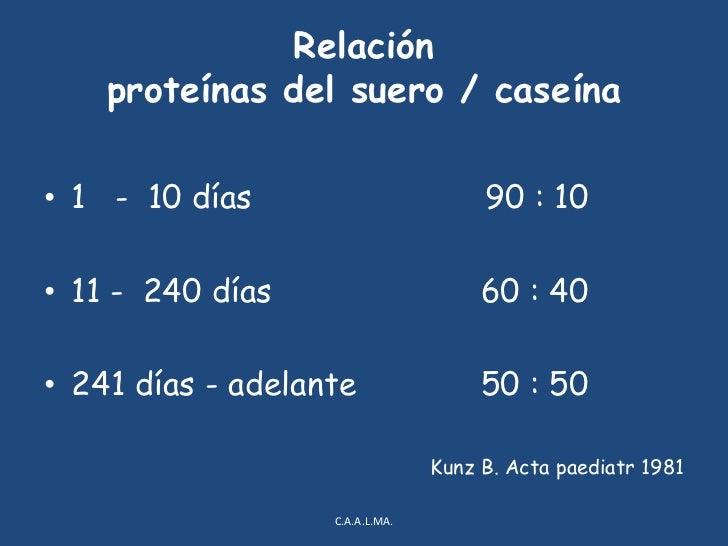 Proteínas<br />Cantidad independiente del consumo materno<br />Predominio de proteínas del suero  / caseína,  facilita  ab...
