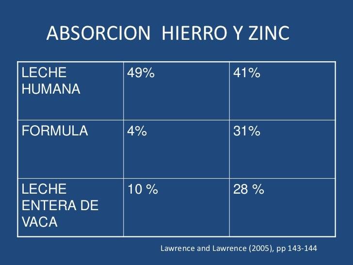 Carga renal de solutos<br />Leche humana   10 mosm /100kcal<br />Fórmula              20 mosm/100kcal<br />Leche entera ...
