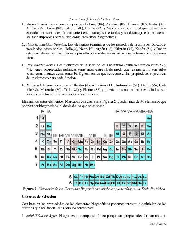 Composicin qumica de los seres vivos friederich whler 2 urtaz Gallery