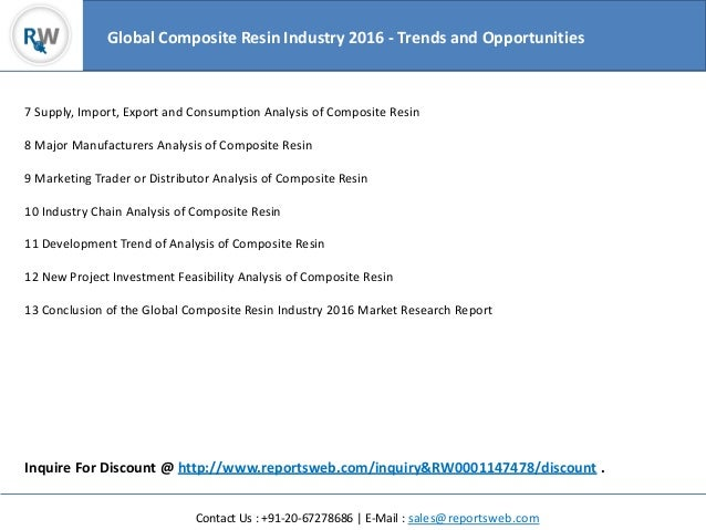 Contact Us : +91-20-67278686 | E-Mail : sales@reportsweb.com 7 Supply, Import, Export and Consumption Analysis of Composit...