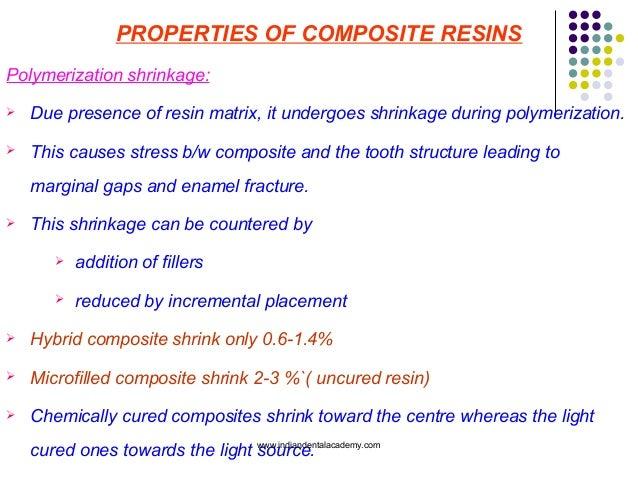 Polymerization composite resins dental chemistry