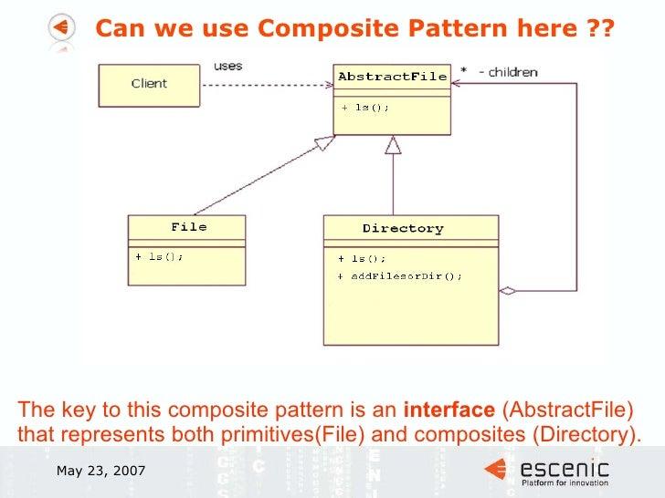 Composite Design Pattern Enchanting Composite Pattern