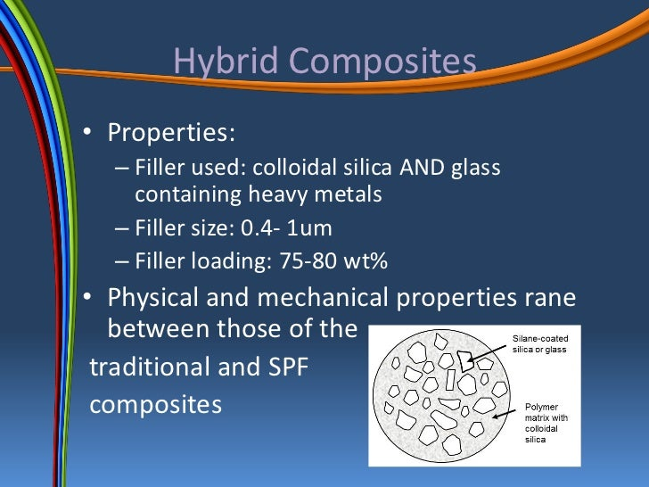Physical Properties Of Composites