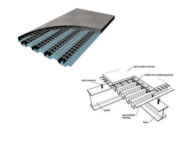 Steel Decking Slab : Composite slab