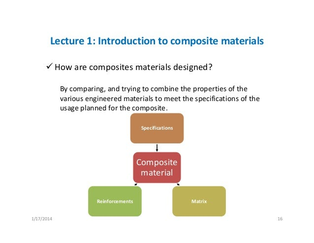 Lecture Notes on Composite Materials