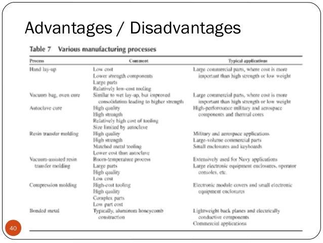 Space matrix advantages and disadvantages