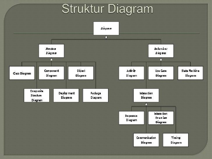 Composite structure diagram ccuart Choice Image