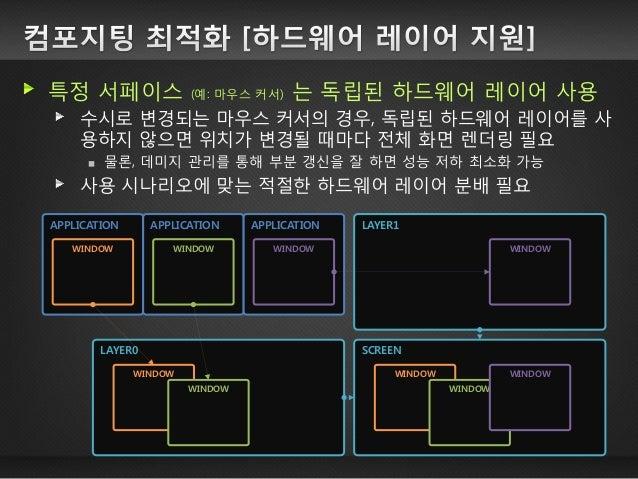 (NEMO-UX) WAYLAND 기반 컴포지팅 최적화 기술 소개