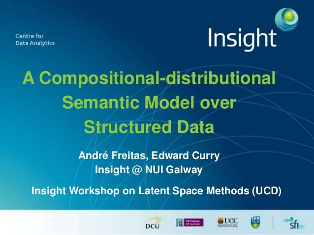 A Compositional-distributional Semantic Model over Structured Data André Freitas, Edward Curry Insight @ NUI Galway Insigh...