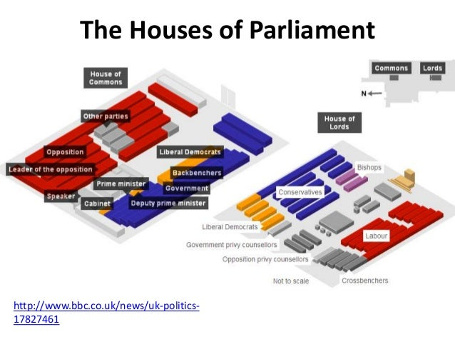 diagram of house of commons uk gallery