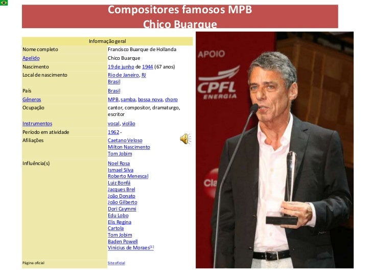 Compositores famosos MPB                                    Chico Buarque                       Informação geralNome compl...