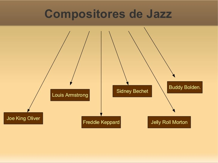 01 chapter 1 jazz - Research paper Example - June 2019