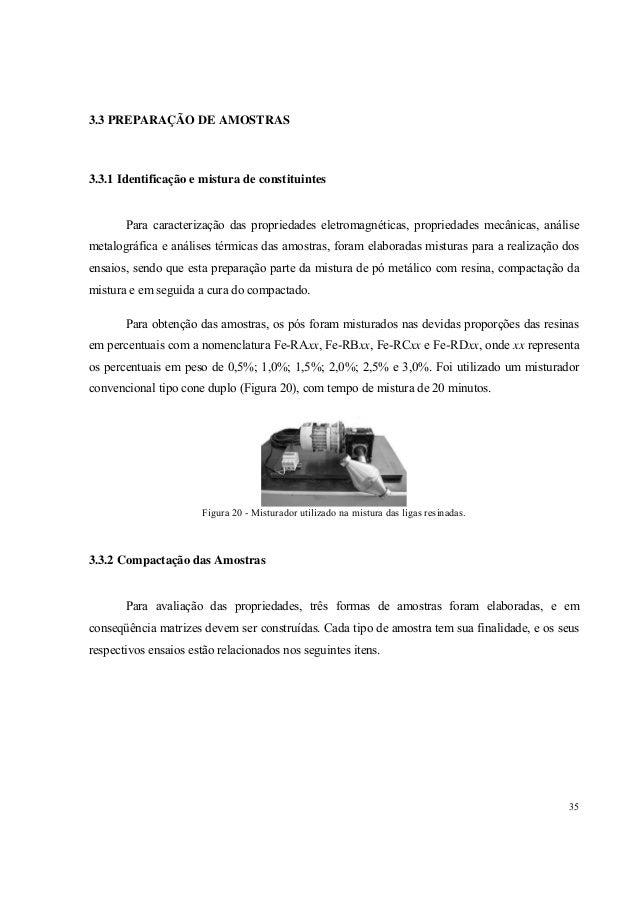 a87b3bff679 Compositos magnéticos macios