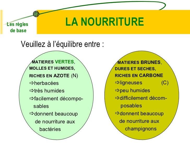 LA NOURRITURE <ul><li>Veuillez à l'équilibre entre : </li></ul><ul><li>MATIERES   VERTES , </li></ul><ul><li>MOLLES ET HUM...