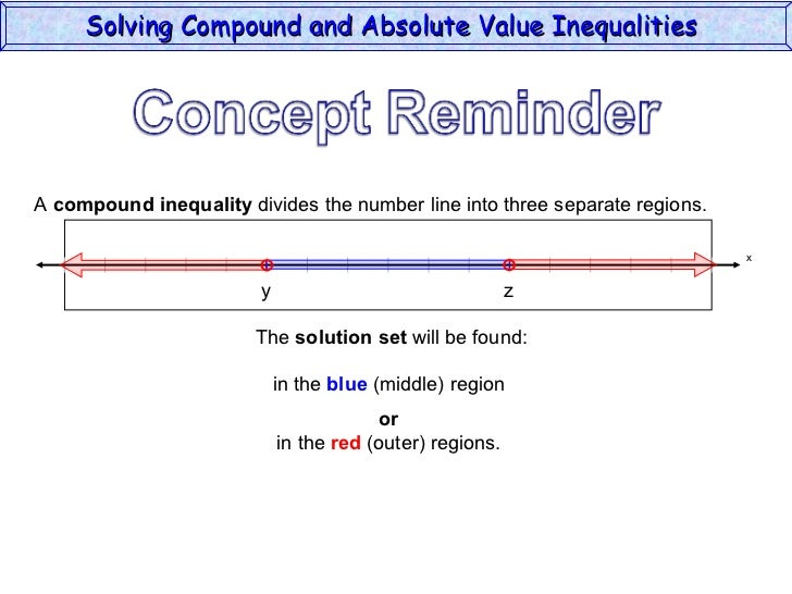 Compound Inequalities Worksheet Powerpoint algebra dms white – Solving Compound Inequalities Worksheet
