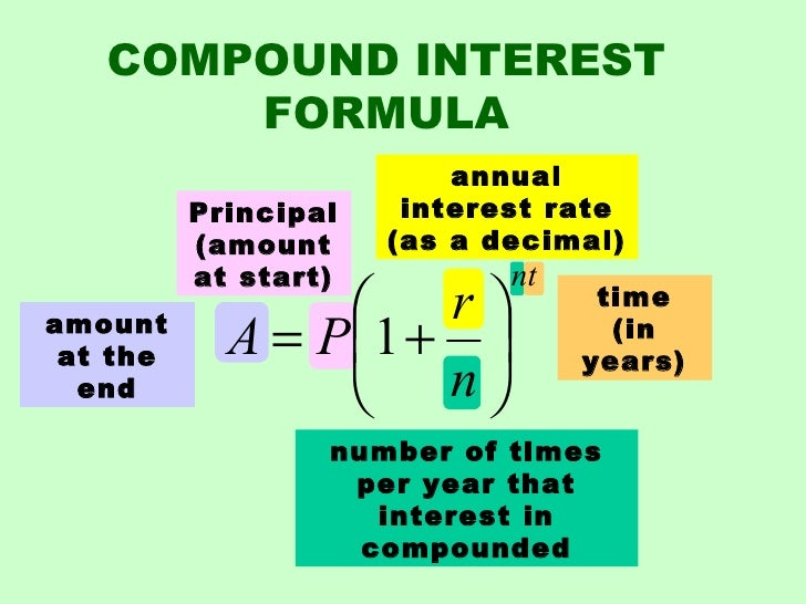 Compounded interest definition what 39 s compound interest for Terest definition
