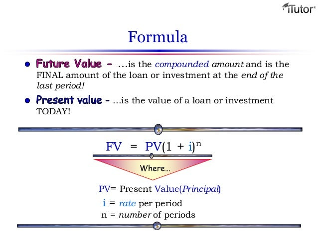 how to find n in compound interest formula