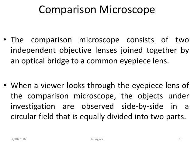 Light microscopy comparison microscope ccuart Gallery
